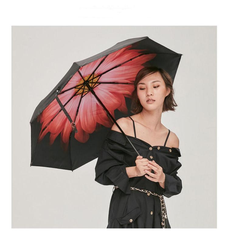 ,拿好这把遮阳伞,做一夏天的白雪公主